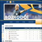 www.futsalteplice.cz